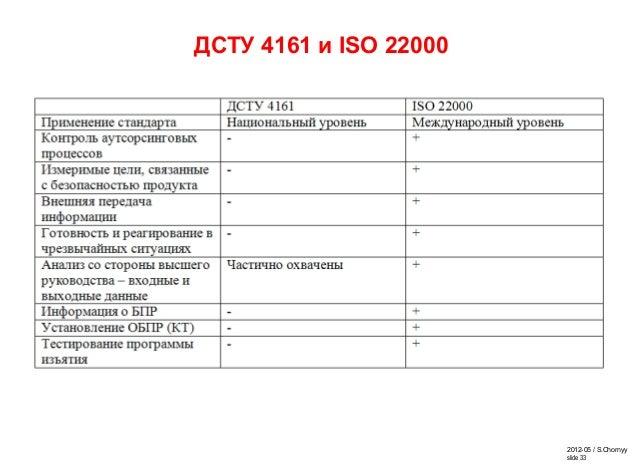 2012-05 / S.Chornyy slide 33 ДСТУ 4161 и ISO 22000