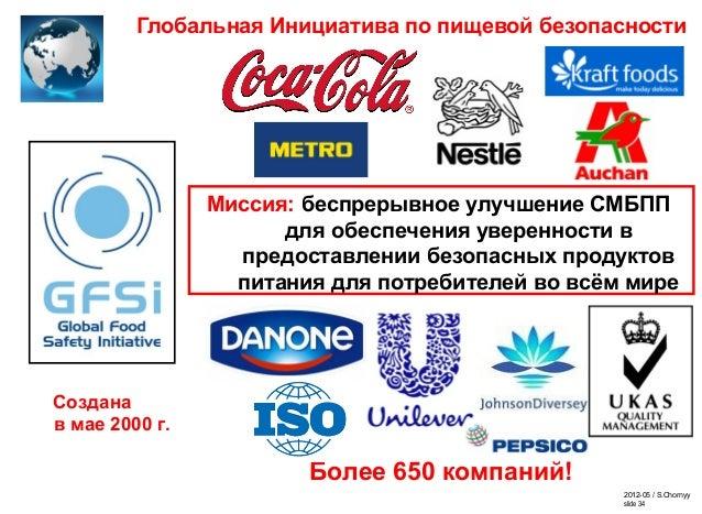 2012-05 / S.Chornyy slide 34 Глобальная Инициатива по пищевой безопасности Создана в мае 2000 г. Миссия: беспрерывное улуч...