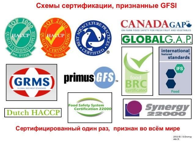 2012-05 / S.Chornyy slide 35 Схемы сертификации, признанные GFSI Сертифицированный один раз, признан во всём мире