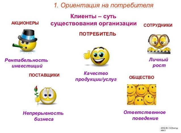 2012-05 / S.Chornyy slide 9 1. Ориентация на потребителя Клиенты – суть существования организацииАКЦИОНЕРЫ Рентабельность ...