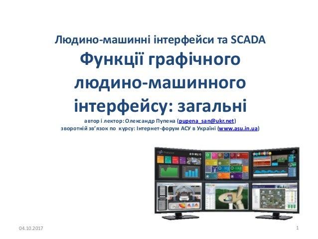 Людино-машинні інтерфейси та SCADA Функції графічного людино-машинного інтерфейсу: загальні автор і лектор: Олександр Пупе...