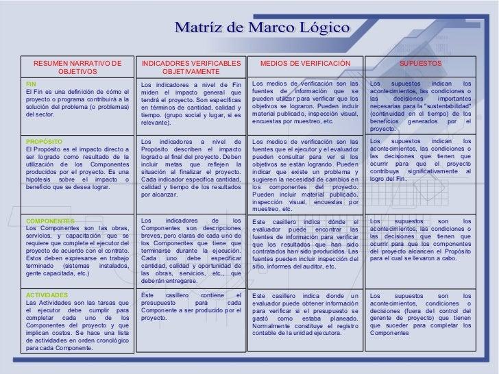 instrumentos-de-la-planificacion-estrategica-arbol-de-objetivos-y-ma…