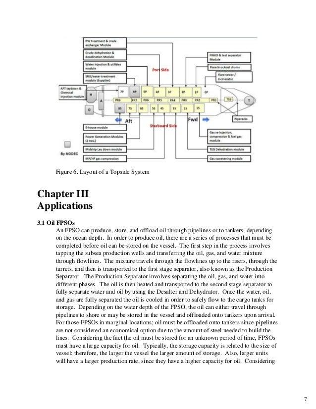 Fpso Process Flow Diagram Pdf