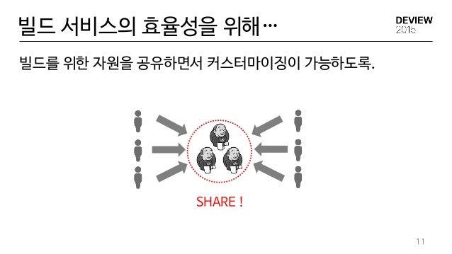 빌드 서비스의 효율성을 위해… 11 빌드를 위한 자원을 공유하면서 커스터마이징이 가능하도록. SHARE !