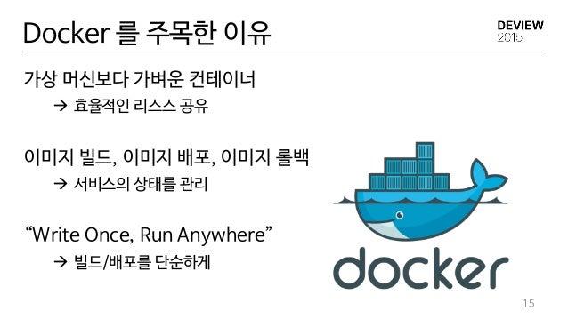 """Docker 를 주목한 이유 가상 머신보다 가벼운 컨테이너  효율적인 리스스 공유 이미지 빌드, 이미지 배포, 이미지 롤백  서비스의 상태를 관리 """"Write Once, Run Anywhere""""  빌드/배포를 단순..."""