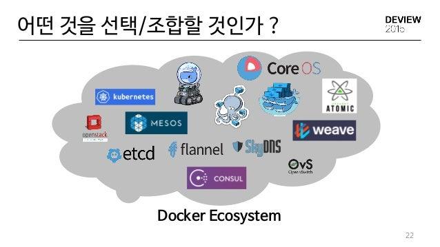 어떤 것을 선택/조합할 것인가 ? 22 Docker Ecosystem