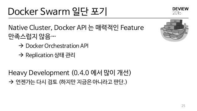 Native Cluster, Docker API 는 매력적인 Feature 만족스럽지 않음…  Docker Orchestration API  Replication 상태 관리 Heavy Development (0.4....