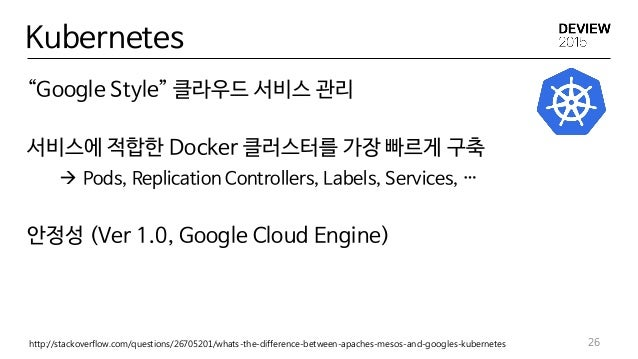 """Google Style"" 클라우드 서비스 관리 서비스에 적합한 Docker 클러스터를 가장 빠르게 구축  Pods, Replication Controllers, Labels, Services, … 안정성 (Ver 1..."