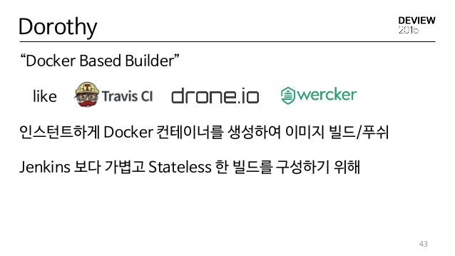 "Dorothy ""Docker Based Builder"" like 인스턴트하게 Docker 컨테이너를 생성하여 이미지 빌드/푸쉬 Jenkins 보다 가볍고 Stateless 한 빌드를 구성하기 위해 43"