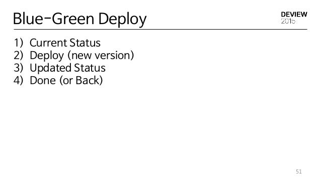 51 Blue-Green Deploy 1) Current Status 2) Deploy (new version) 3) Updated Status 4) Done (or Back)
