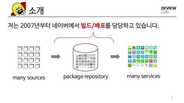 소개 저는 2007년부터 네이버에서 빌드/배포를 담당하고 있습니다. 7 many sources package repository many services