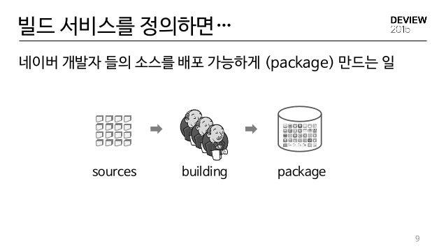 빌드 서비스를 정의하면… 네이버 개발자 들의 소스를 배포 가능하게 (package) 만드는 일 9 sources building package