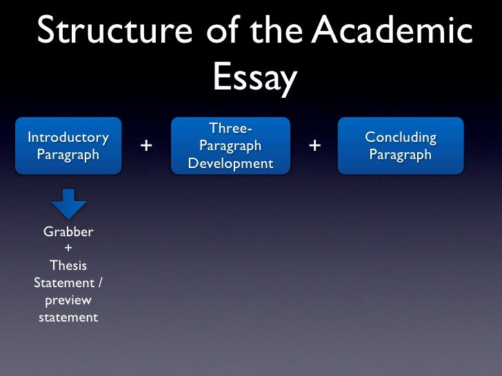 Thesis Statement For Persuasive Essay College Admissions Personal Essay Samples Essay Write Essay My Favourite  Teacher Political Science Essay Topics also Persuasive Essay Example High School Assertion On The Philosophical Significance Of Assertoric Speech  How To Start A Proposal Essay