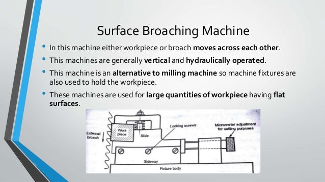 Used Broaching Machines Broaching Company New Broach Tools