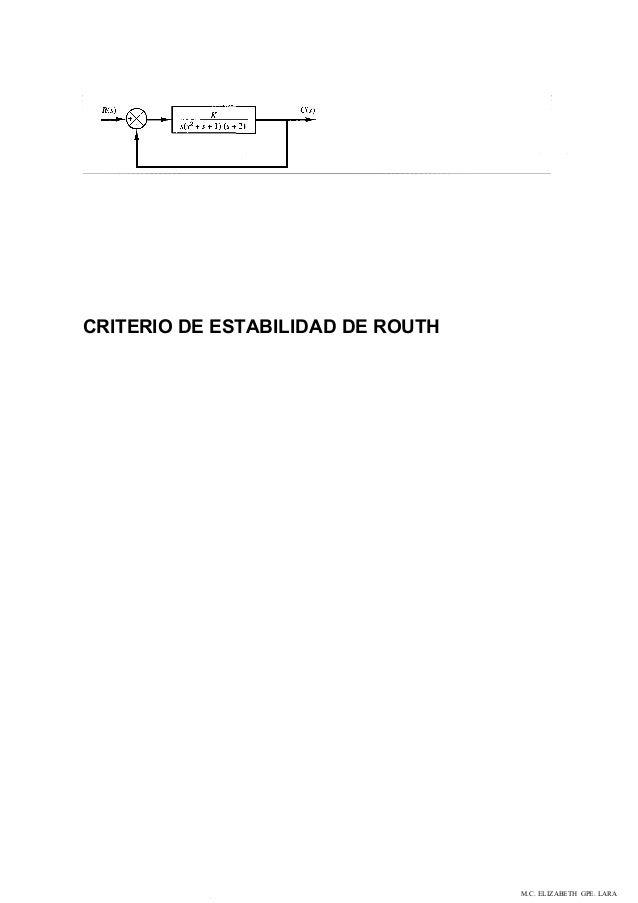 CRITERIO DE ESTABILIDAD DE ROUTH UNIVERSIDAD AUTÓNOMA DE NUEVO FACULTAD DE INGENIERÍA MECÁNICA Y M.C. ELIZABETH GPE. LARA
