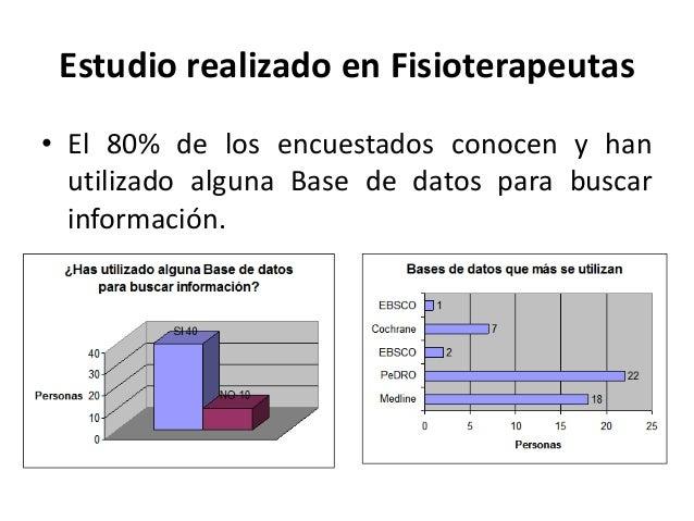 Estudio realizado en Fisioterapeutas • El 80% de los encuestados conocen y han utilizado alguna Base de datos para buscar ...