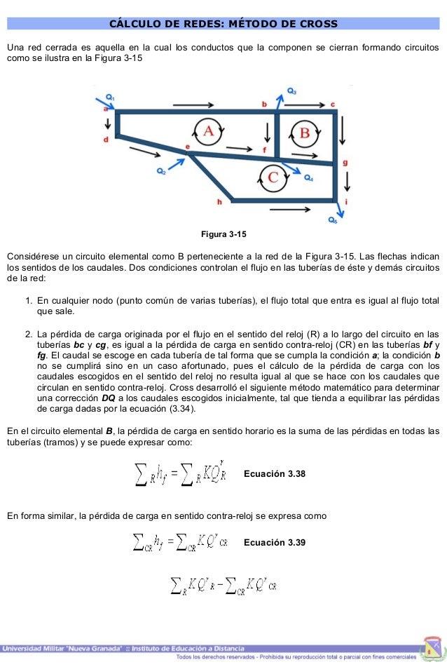 CÁLCULO DE REDES: MÉTODO DE CROSS  Una red cerrada es aquella en la cual los conductos que la componen se cierran formando...