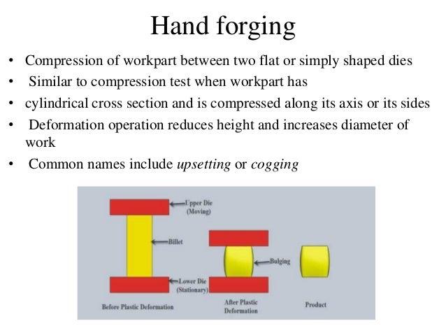forging process - Parfu kaptanband co