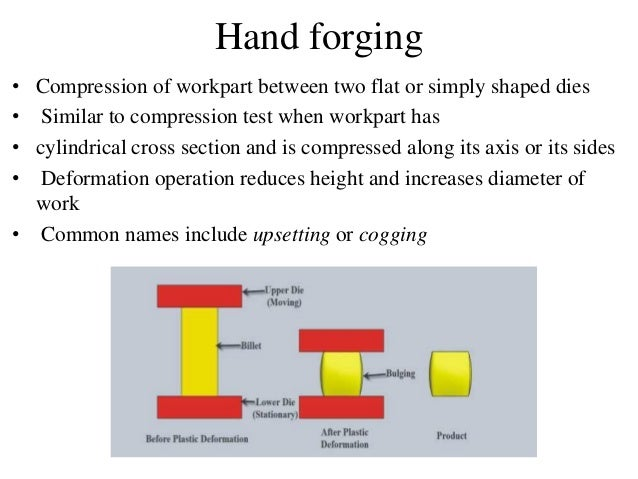under cut and holes are difficult to manufacturing 8 hand forging