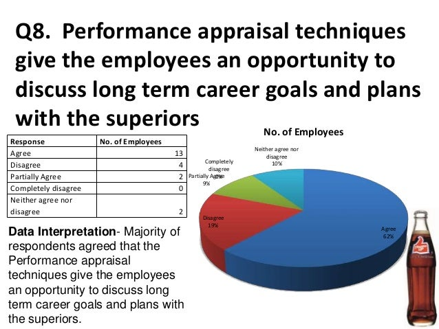 coca cola performance appraisal Shareholder pressure prompts coca-cola to  coca-cola revises executive  and stock options and provide more performance-based awards.