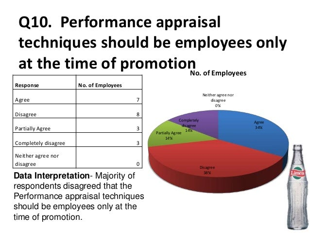 "coca cola performance appraisal This is ""motivating employees through performance appraisals"",  a performance appraisal meeting should be planned and executed carefully,."