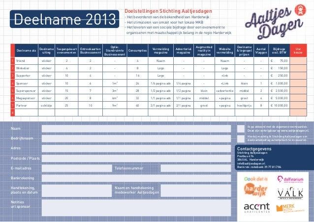 Doelstellingen Stichting Aaltjesdagen Deelname 2013                                                         - Het bevorder...
