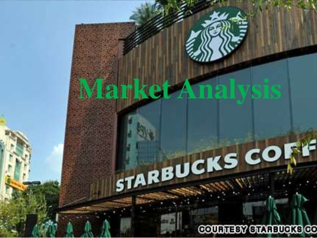 internal and external analysis of trung nguyen coffee Mr he and his friends established trung nguyen coffee corporation in 1996  focus on the internal and external factors that have impact on the business in  order.