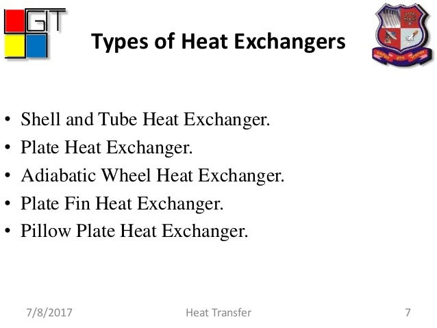 Heat exchangers. Ppt video online download.