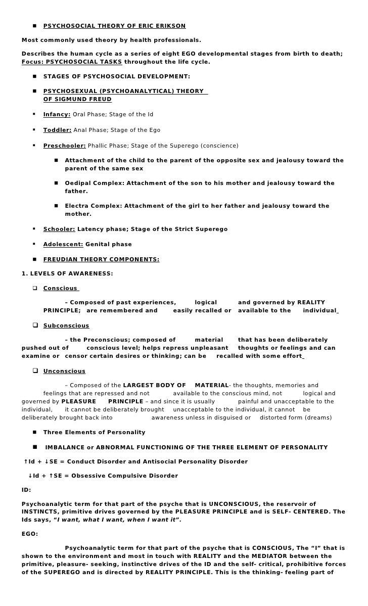 psychosocial assessment nursing 21549552 Psychiatric Nursing[1]