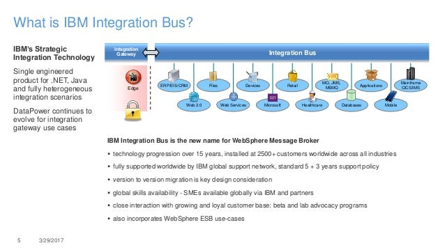Technical Introduction to IBM Integration Bus