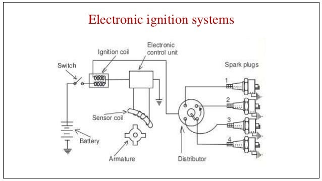 216190 130120119094 111114 15 638?cb=1485064390 216190 130120119094 111_114 electronic ignition system diagram at edmiracle.co