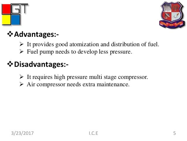 Ppt Of Fuel Injection System