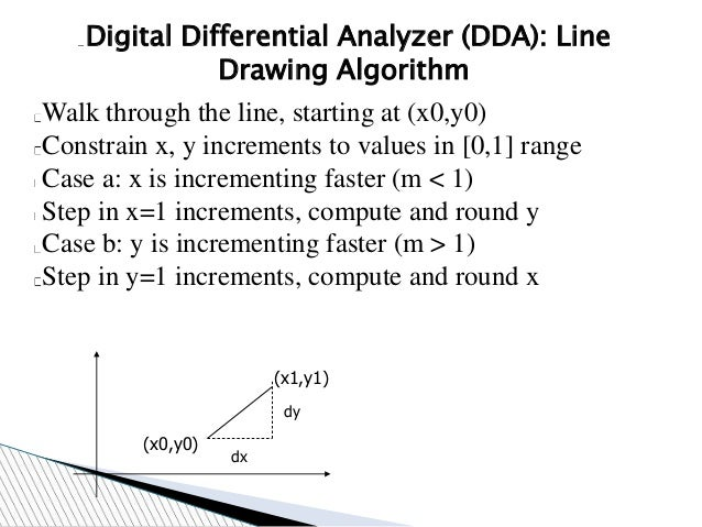 Dda Line Drawing Algorithm With Output : Dda algorithm