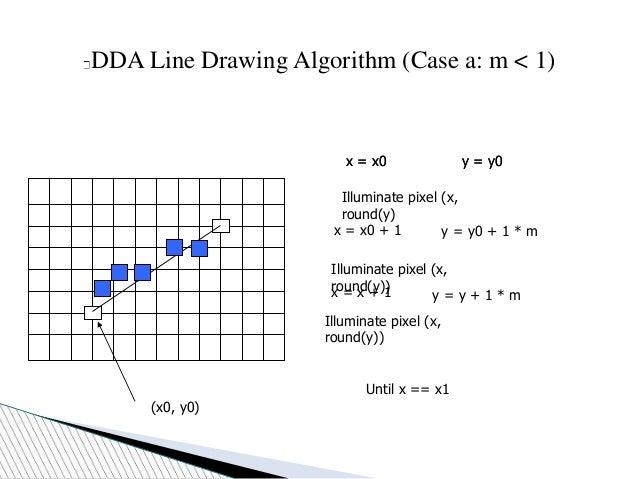 Dda Line Drawing Algorithm Numericals : Dda algorithm