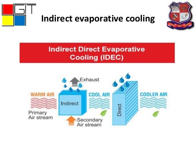 Indirect Evaporative Cooler : Evaporative cooling