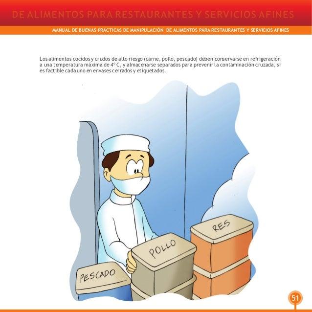 Manual de buenas practicas de manipulacion de alimentos for Manual de buenas practicas de higiene y manipulacion de alimentos