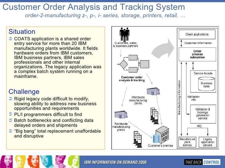 A  Service  Oriented  Architecture For  Order  Processing In The  I B M  Supply  Chain Slide 3