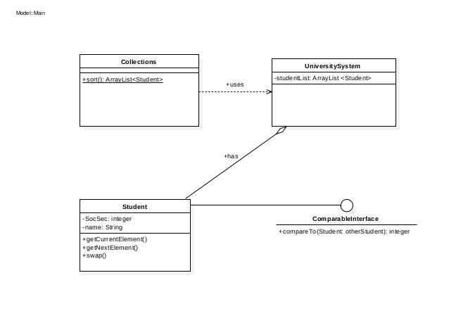 university system uml - class diagram and sequence diagram  slideshare