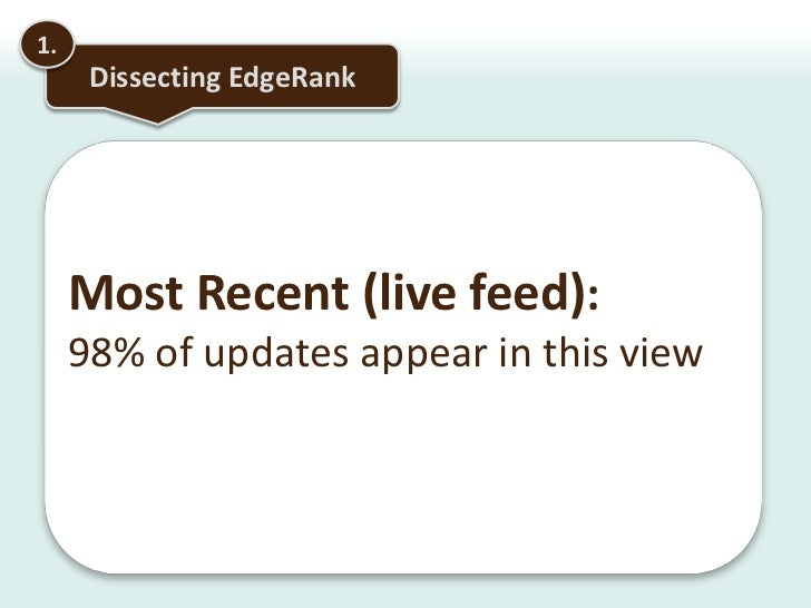 1.<br />Dissecting EdgeRank<br />EdgeRank Formula<br /><ul><li>Affinity:how often a fan views/interacts with your page & v...