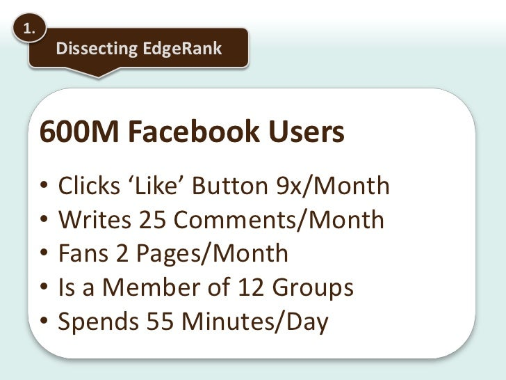 1.<br />Dissecting EdgeRank<br />600M Facebook Users<br /><ul><li>Clicks 'Like' Button 9x/Month