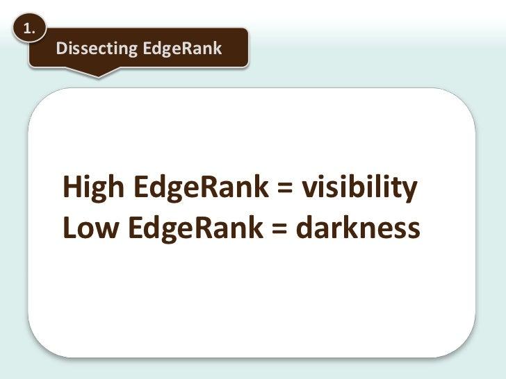 Spends 55 Minutes/Day</li></li></ul><li>1.<br />Dissecting EdgeRank<br />What is EdgeRank? <br />