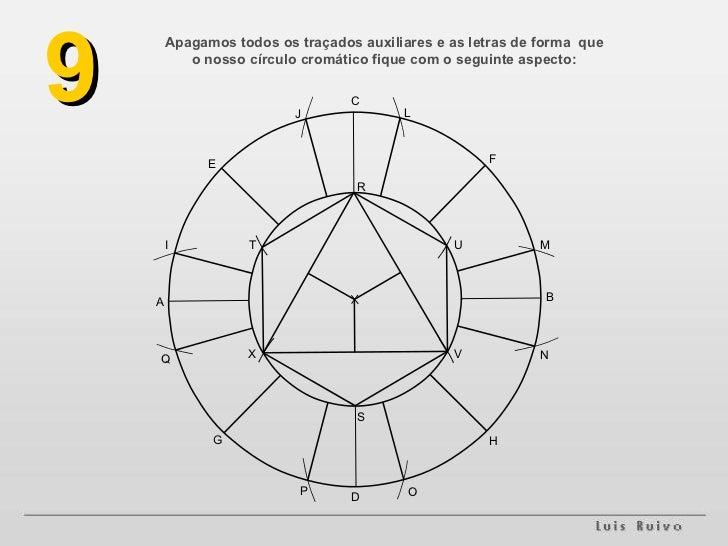 Apagamos todos os traçados auxiliares e as letras de forma  que o nosso círculo cromático fique com o seguinte aspecto: 9 ...