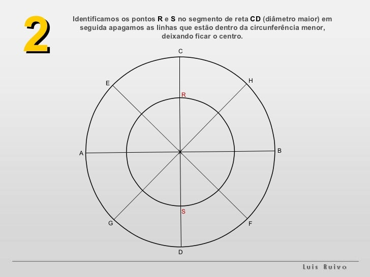 Identificamos os pontos  R  e  S  no segmento de reta  CD  (diâmetro maior) em seguida apagamos as linhas que estão dentro...
