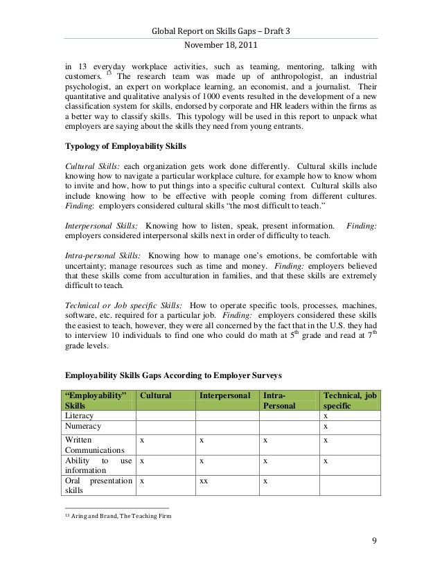 Global Report on Skills Gaps – Draft 3                                          November 18, 2011in 13 everyday workplace ...