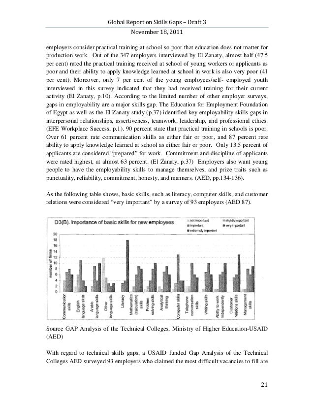 Global Report on Skills Gaps – Draft 3                                  November 18, 2011employers consider practical trai...