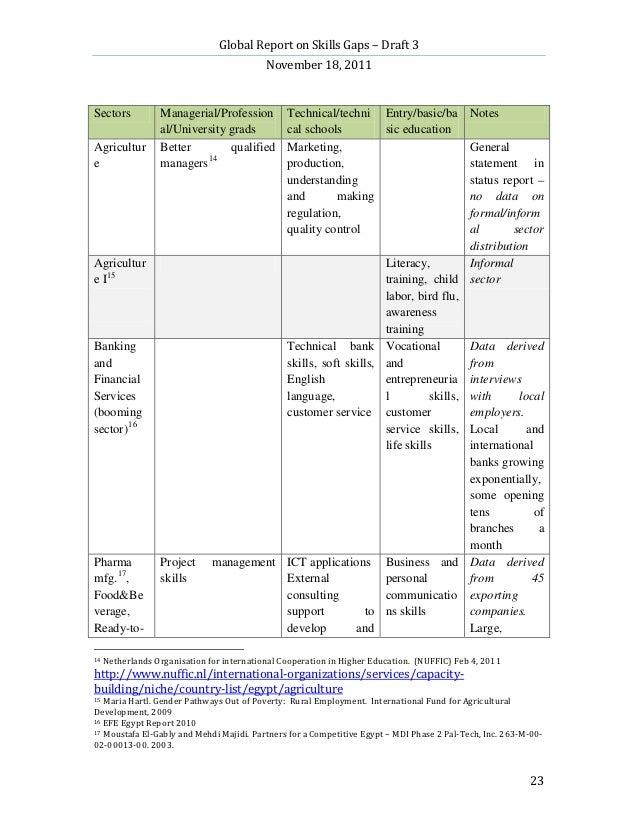 Global Report on Skills Gaps – Draft 3                                            November 18, 2011Sectors           Manag...