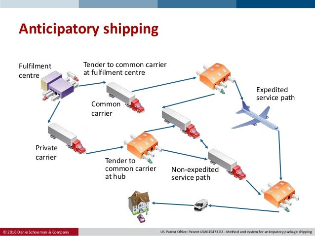 anticipatory logistics How to build an anticipatory supply chain  material requirements planning, cost-to-serve analytics, strategic sourcing, and reverse logistics.