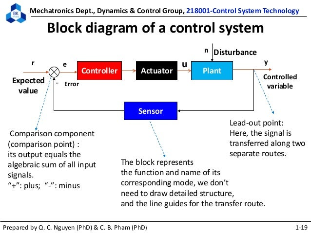 218001 control system technology lecture 1 19 638?cb=1443256293 218001 control system technology lecture 1