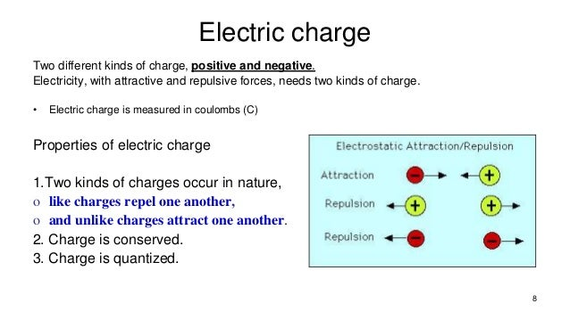 Define Electricity And Electronic
