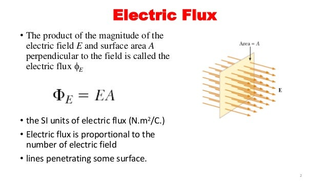 Physics : Electric Flux